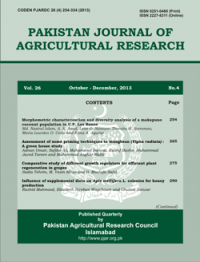 Effect of Different Irrigation Sources on Proximate Composition and